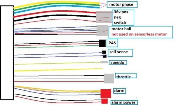 sensored sensorless 36v